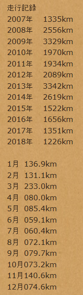 2018走行.png